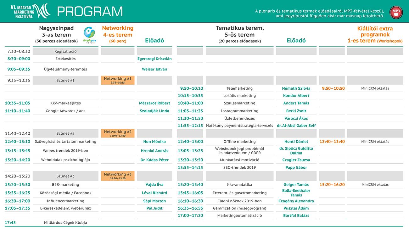 2019 Marketing Fesztivál Előadások táblázat